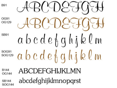 Alphabet, Wording and Numbers